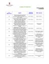 Immagine Atti adottati 2016-05-09.pdf